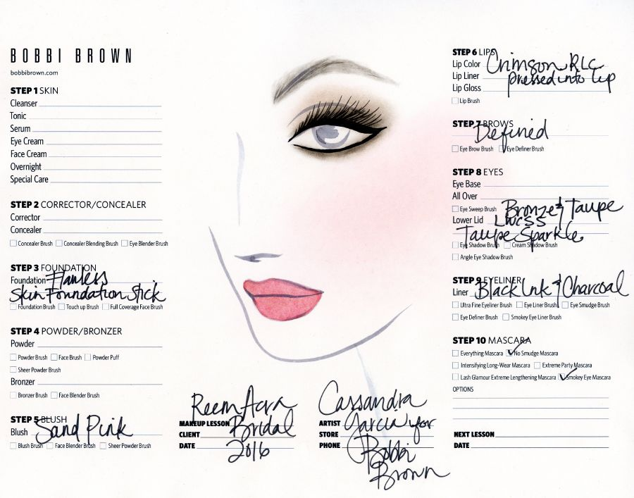 resized_Reem Acra Face Chart