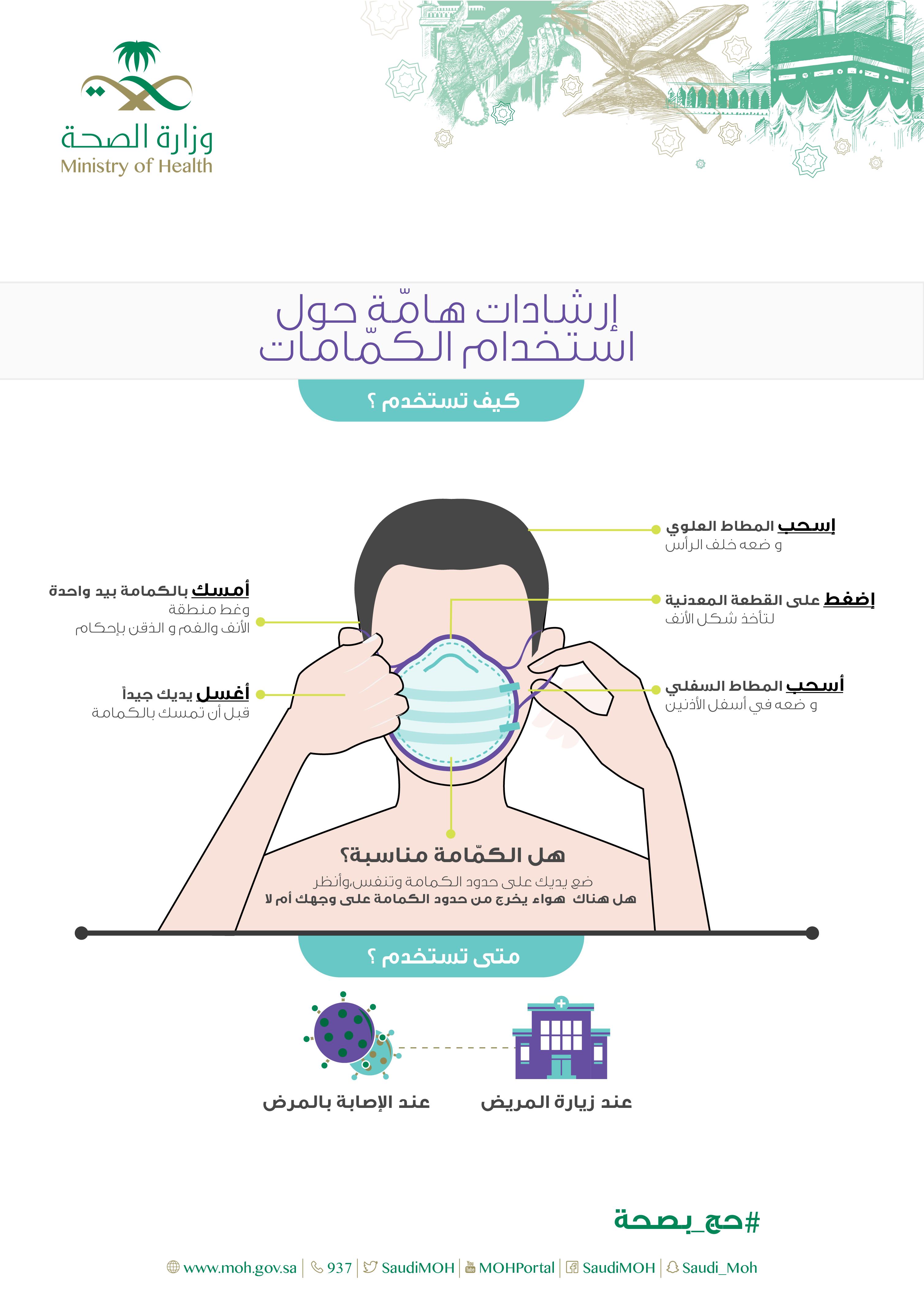 ارشادات صحية في الحج لاستخدام الكمامات