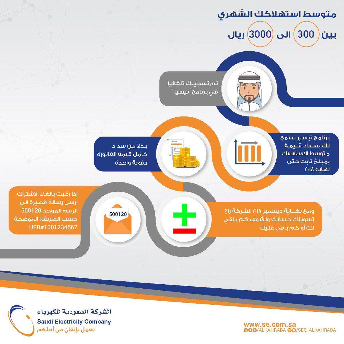 الغاء-خدمة-تيسير-الكهرباء- (1)