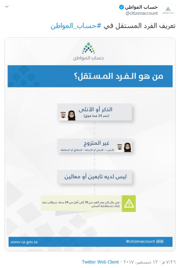 حساب-المواطن-تسجيل- (2)